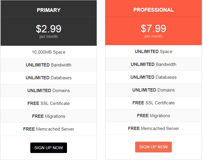 Bảng giá Shared Hosting hiện tại